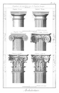 古代建築における柱の6種類